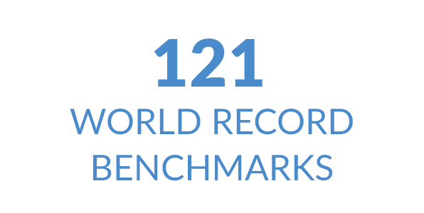 121 World Record Benchmarks